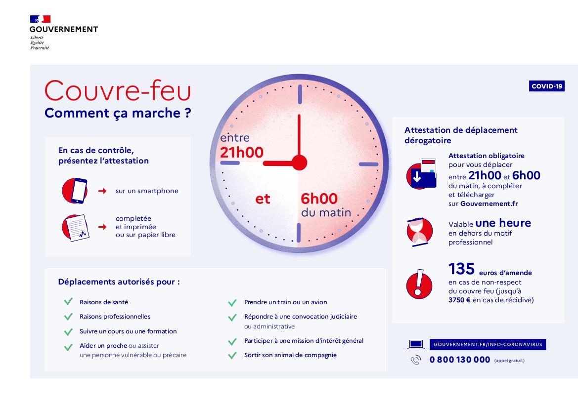 Covid 19 Informations Et Mesures Actualites Ville De Domont